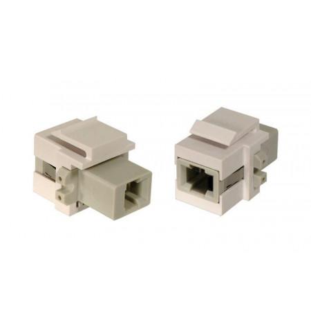 Adaptador MT–RJ F/F branco de painel